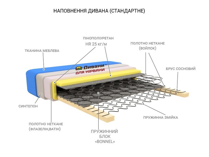 Филипок (2-х пруж.) - мебельная фабрика Daniro. Фото №2. | Диваны для нирваны