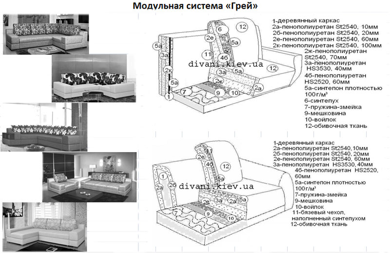 Грей - мебельная фабрика Лівс. Фото №2. | Диваны для нирваны