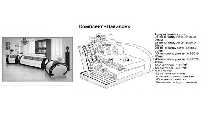 Вавилон - мебельная фабрика Фабрика Ливс. Фото №1. | Диваны для нирваны