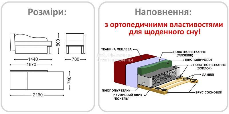 Соня - мебельная фабрика Рата. Фото №4. | Диваны для нирваны