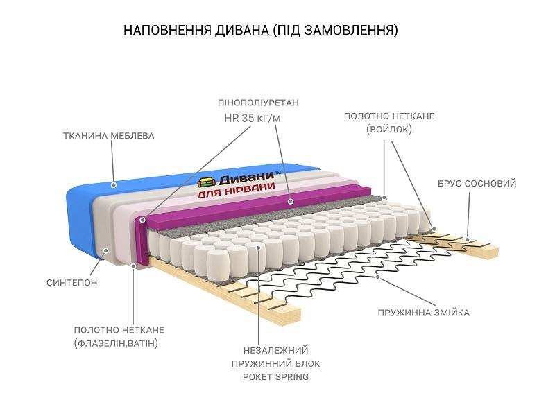 Домініка - мебельная фабрика Daniro. Фото №4. | Диваны для нирваны